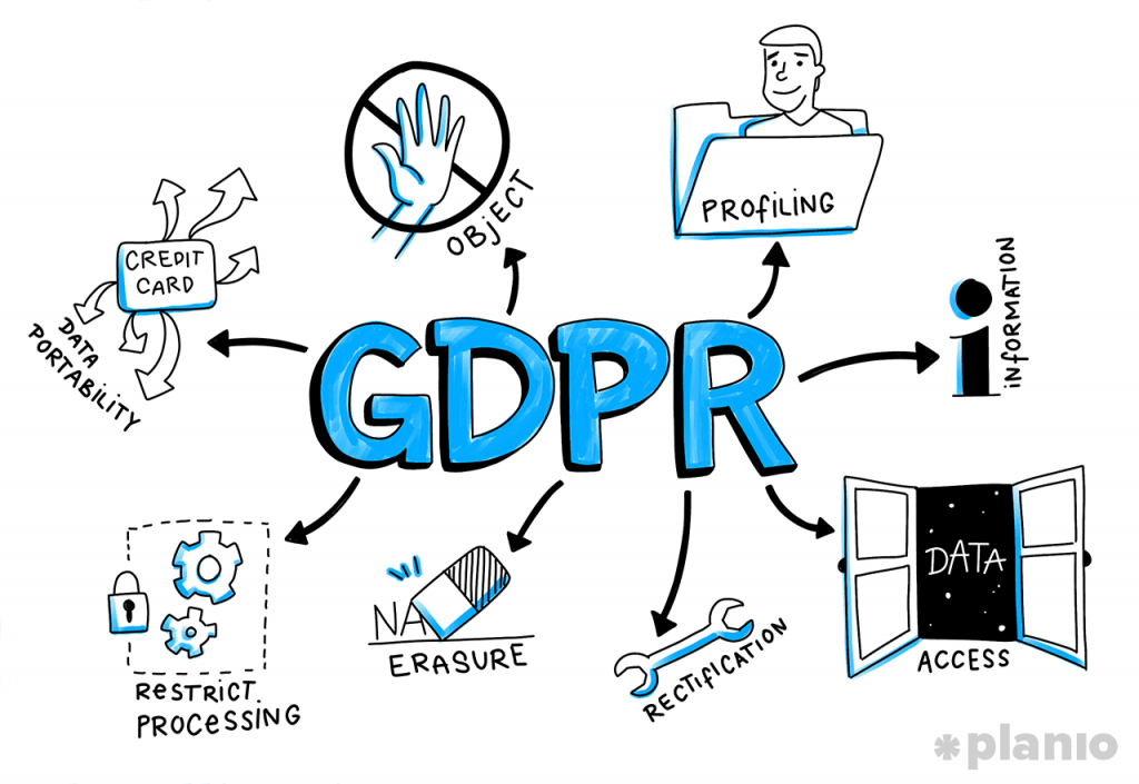 gdpr-general-data-protection-regulation